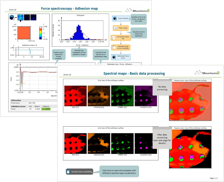 Mountains tutorials for Force spectroscopy and Hyperspectral imaging