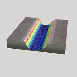 DigitalSurf - Surface Imaging, Analysis and Metrology Software